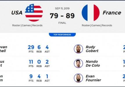 Η Γαλλία πέταξε έξω τις ΗΠΑ, Αυστραλία για μετάλλιο!