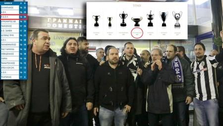 Βούλιαξε η Κέρκυρα από 16 οπαδούς του ΠΑΟΚ!