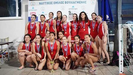 Το μέλλον του Ολυμπιακού!