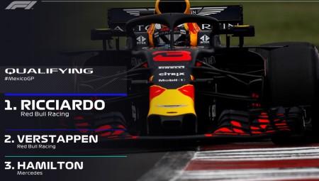 Ο Ρικιάρντο την pole position