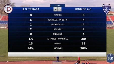 Ματσάρα στα Τρίκαλα! 2-1 στο 89', 2-3 στο 95'! (video)