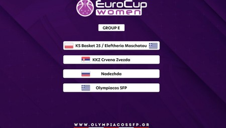 Αυτοί είναι οι αντίπαλοι του Θρύλου στο Eurocup