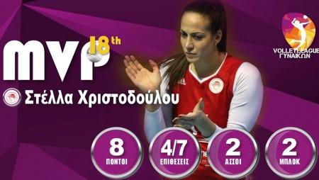 MVP της 18ης αγωνιστικής η Χριστοδούλου
