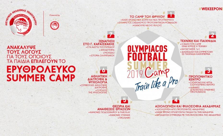 Πλησιάζει η πρεμιέρα του 19ου «ερυθρόλευκου» Summer Camp!