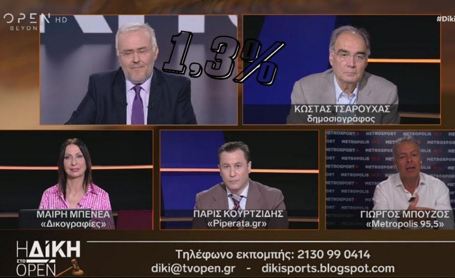 Γράφουν ιστορία στην τηλεόραση! 1,3% η «Δίκη» στο OPEN