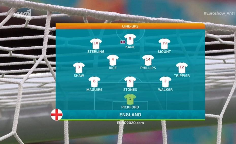 Euro 2020 | Ιταλία-Αγγλία: Οι 11άδες του τελικού (video)
